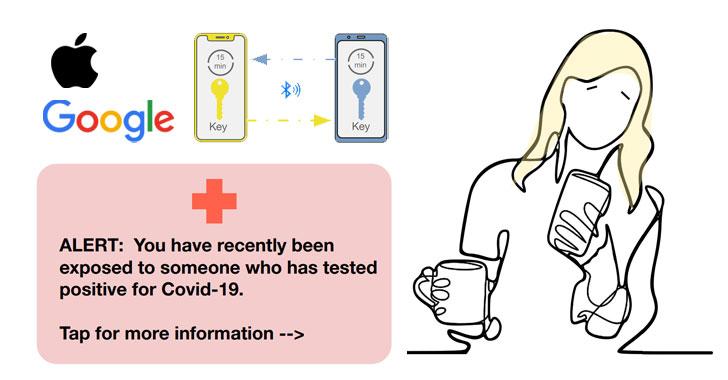 COVID-19 planean Google y Apple